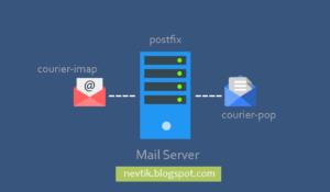 Konfigurasi Mail Server