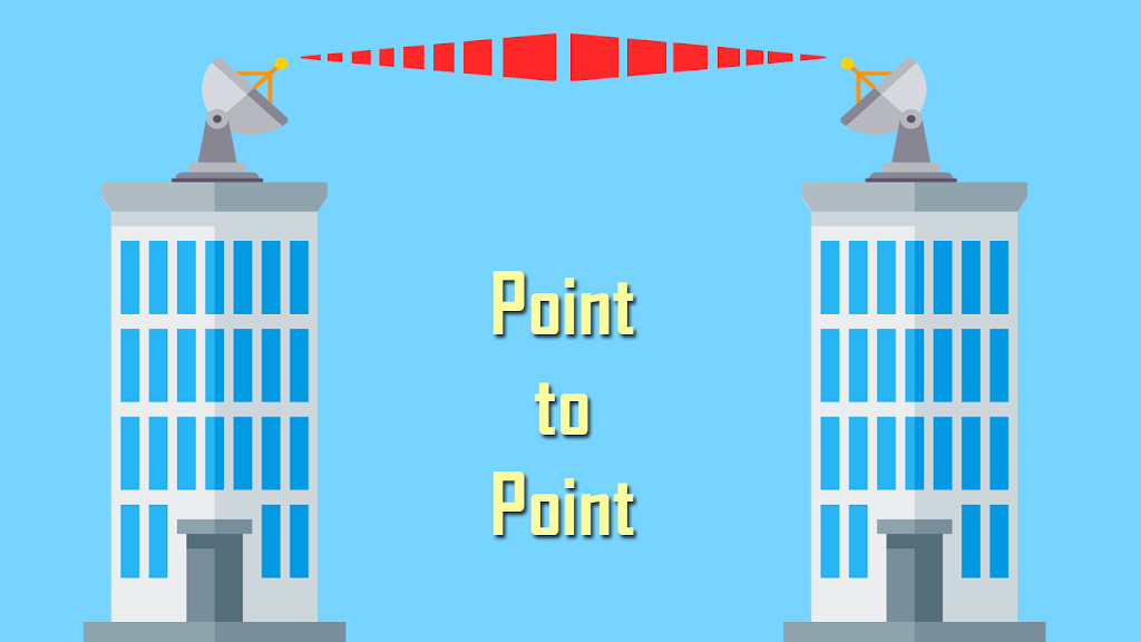 Jaringan Point to Point